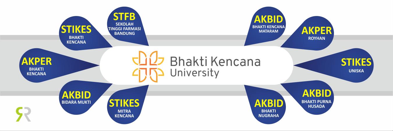 Perguruan Tinggi Bhakti Kencana menjadi BKU 2